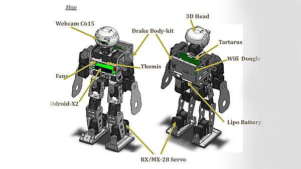 <p>Robotic art. EPSON competition</p>