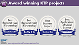 Award winning KTP projects