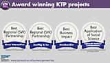 Award winning KTP projects