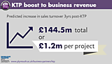 KTP boost to business revenue