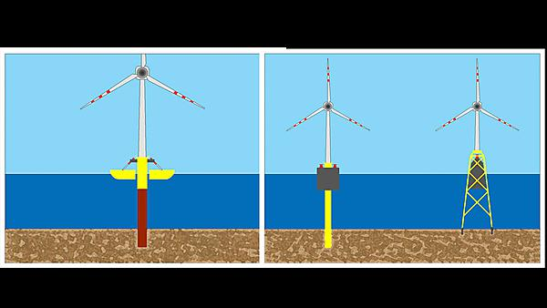 <p>An evaluation of a new hybrid wave and wind energy converter<br></p> Usage: coast engineering research group only