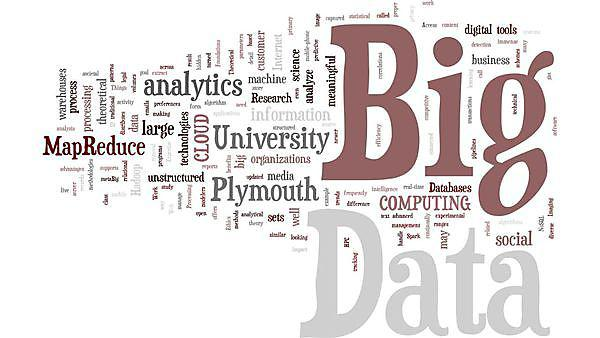 <p>Big Data group hero image, compilation of words related to data</p>