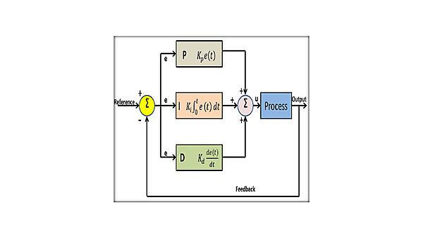Nonlinear model predictive control strategies for process plant using soft computing approaches