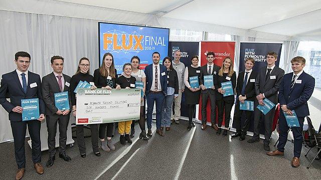 <p>FLUX final&nbsp;</p>