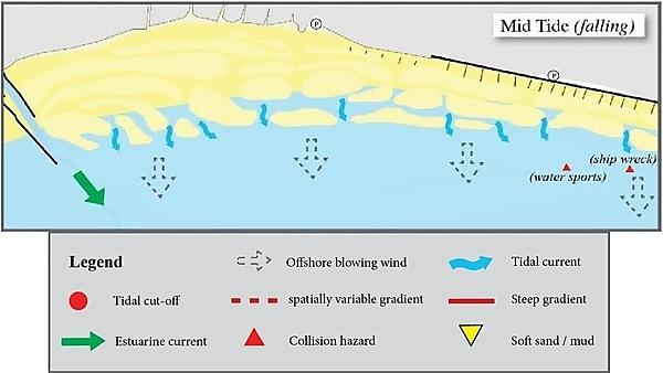 Example beach hazards map