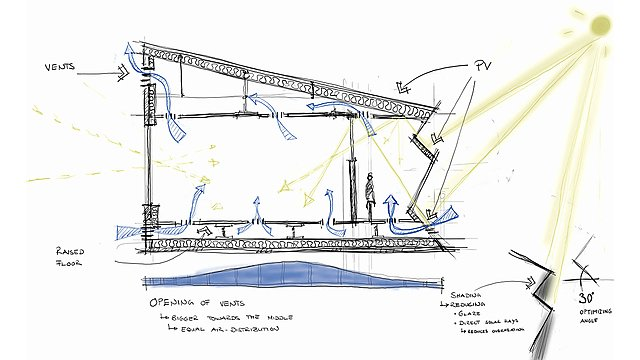 <p>Architectural Engineering live project sketch<br></p>