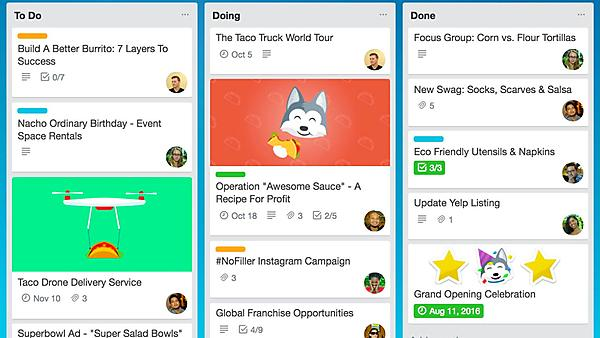 Moving from left to right: example of a Trello board