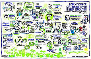 Visual minutes of the conference proceedings created by Eleanor Beer